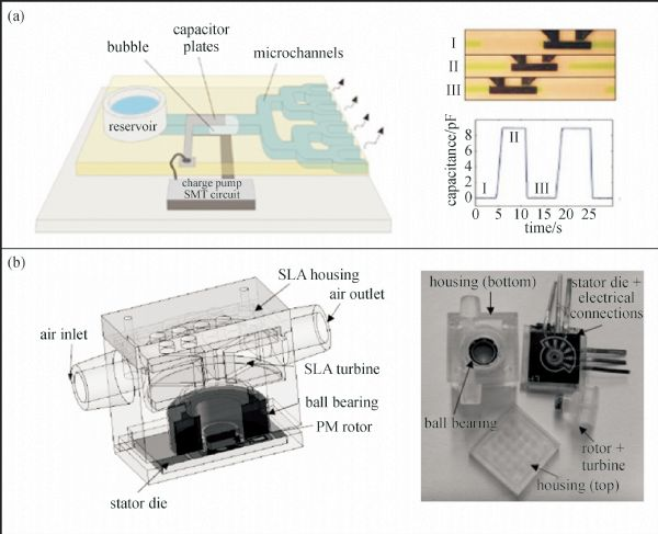 Micro/nanofluidics-enabled energy conversion and its implemented devices