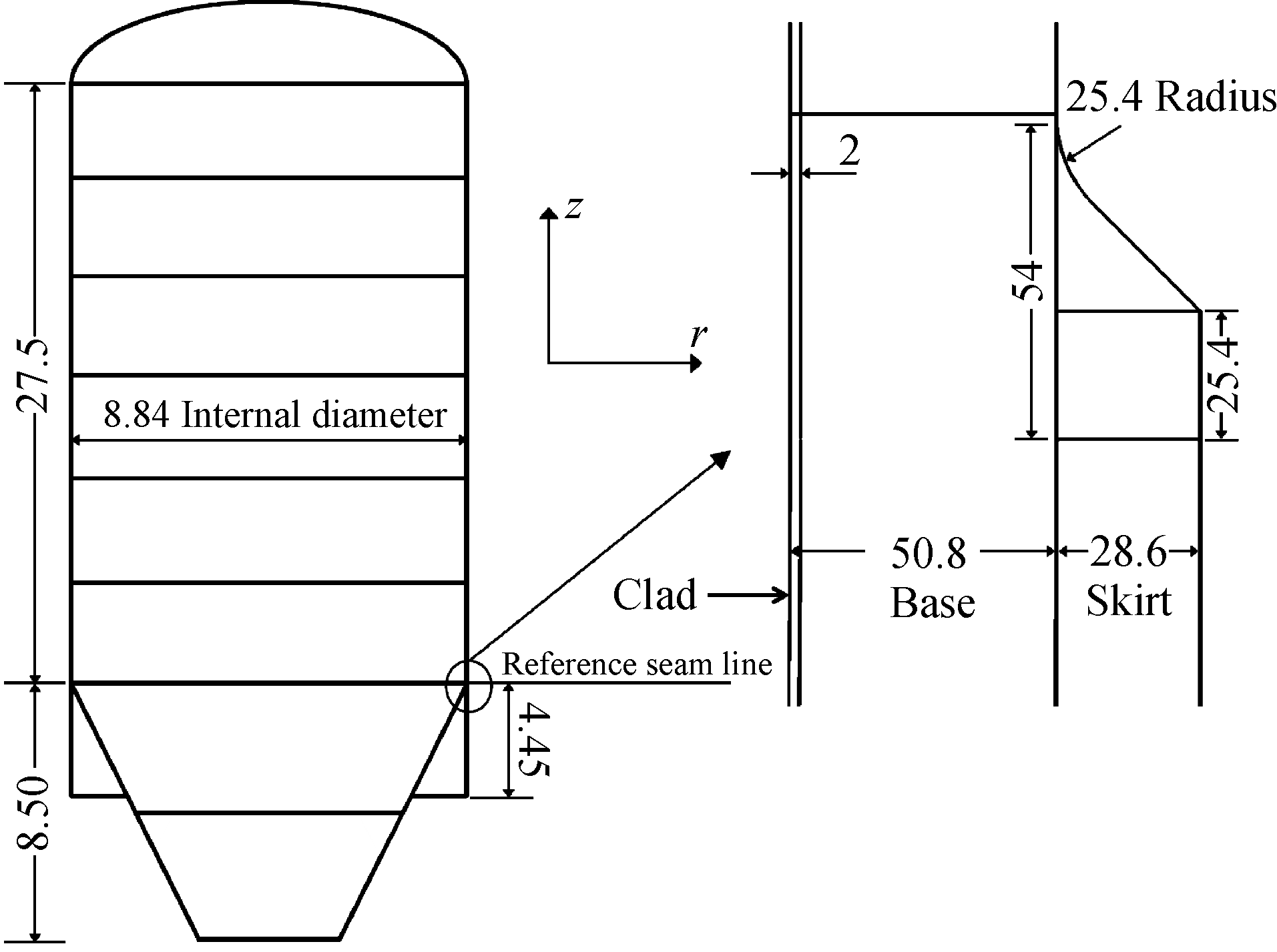 Optimal slot dimension for skirt support structure of coke drums